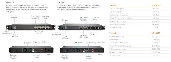 Firewall-6