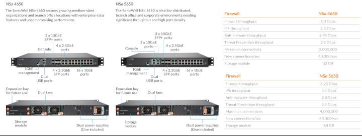 Firewall-7