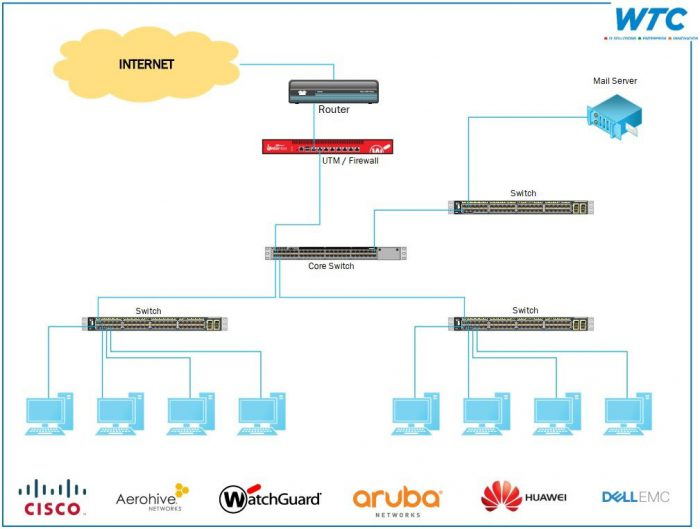 Network-Infrastructure3
