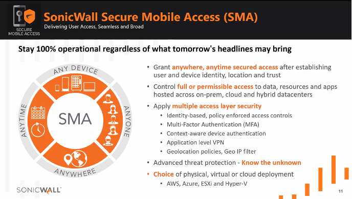 SSL VPN Sonicwall-7