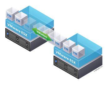 Virtualization3