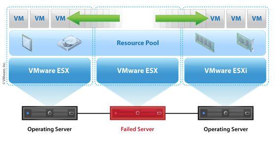 Virtualization4