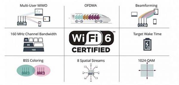 Wifi6-2